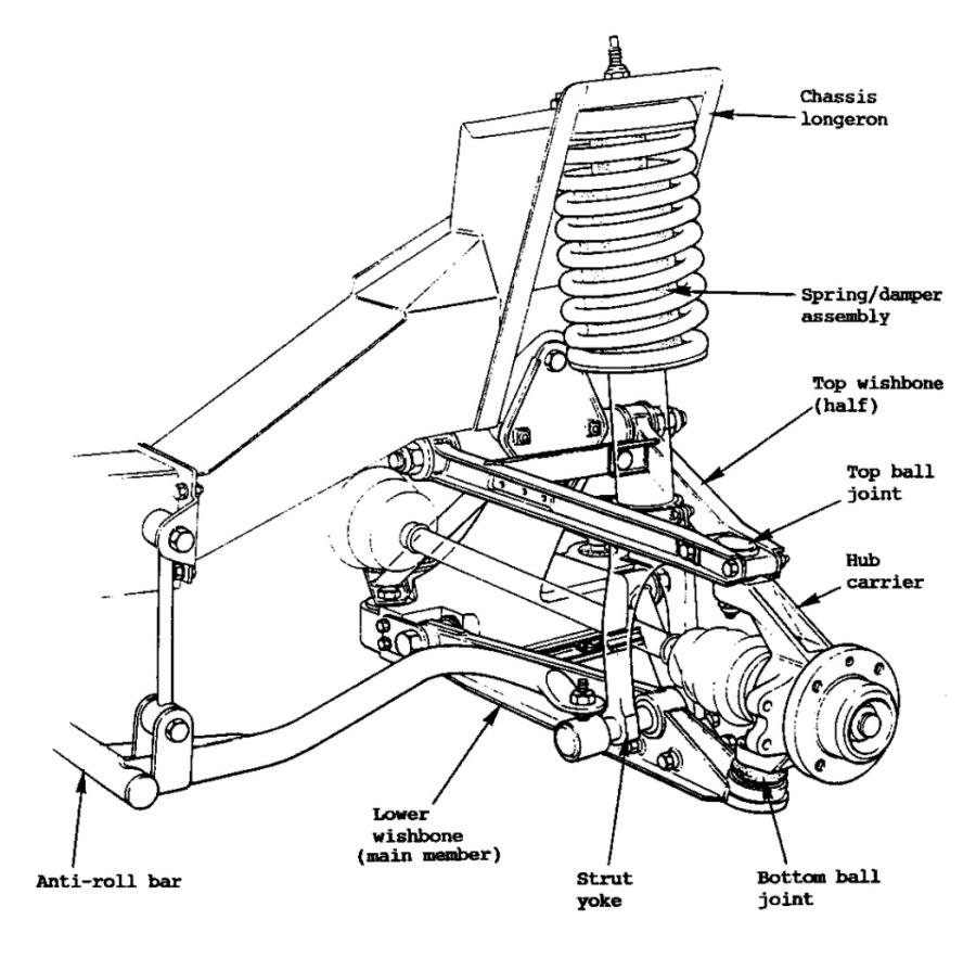 504865 01 5 4l F150 Won T Crank Start Unless Starter Solenoid Jumped also 745i Bmw Wiring Diagrams also Ford Mustang 1997 Ford Mustang Horn 2 furthermore 750li Engine Diagram further Sew Machine Motor Wire Diagram 3. on fuse box location e46 bmw